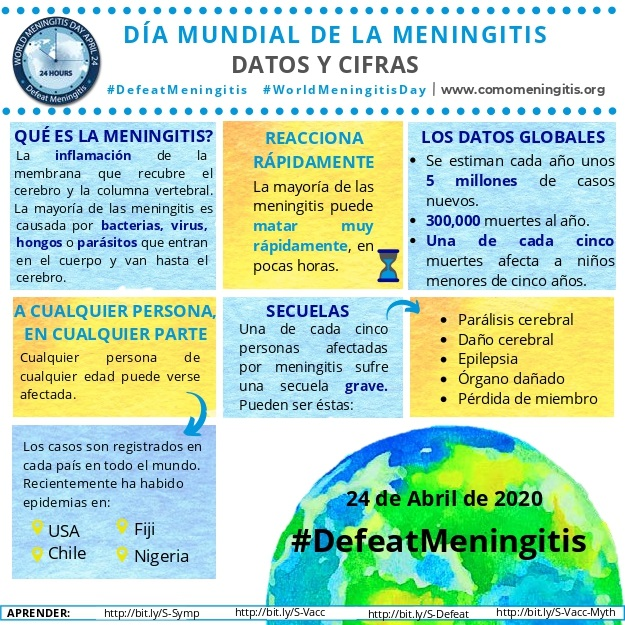 DM Meningitis datos