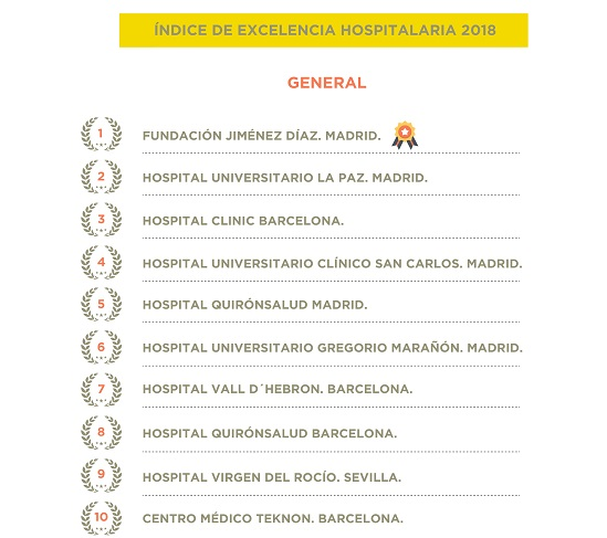 infografia ieh general ranking 18